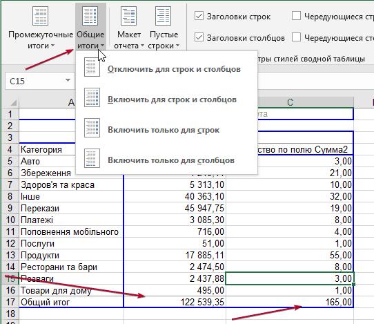 Настройка внешнего вида сводной таблицы