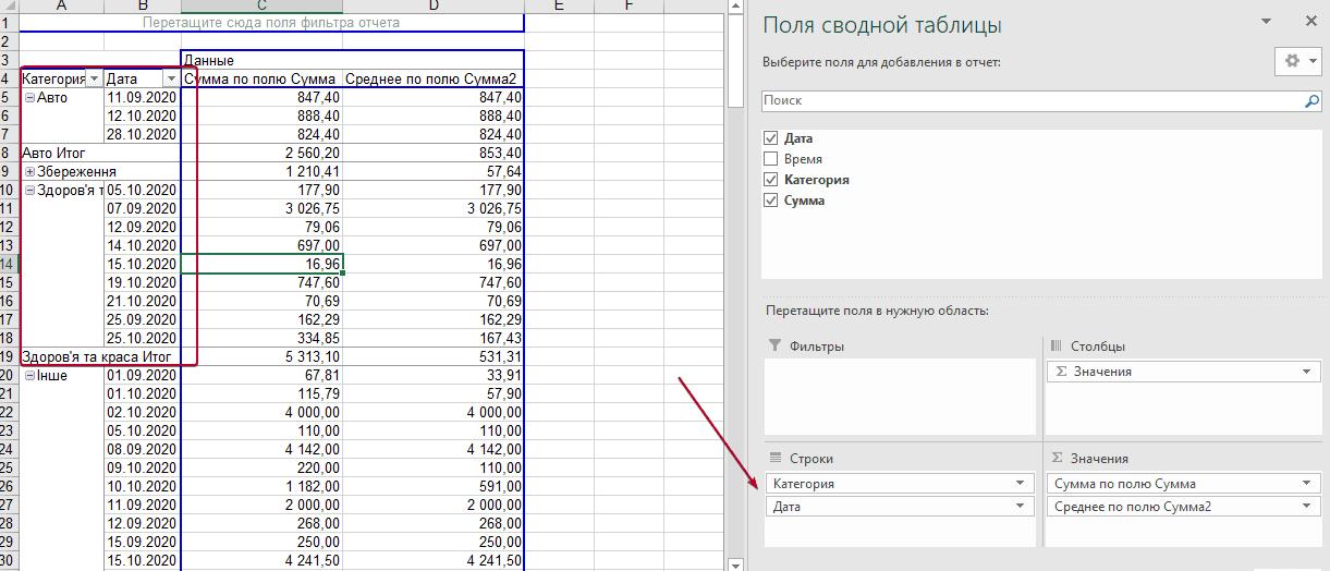 Вложенные строки таблицы