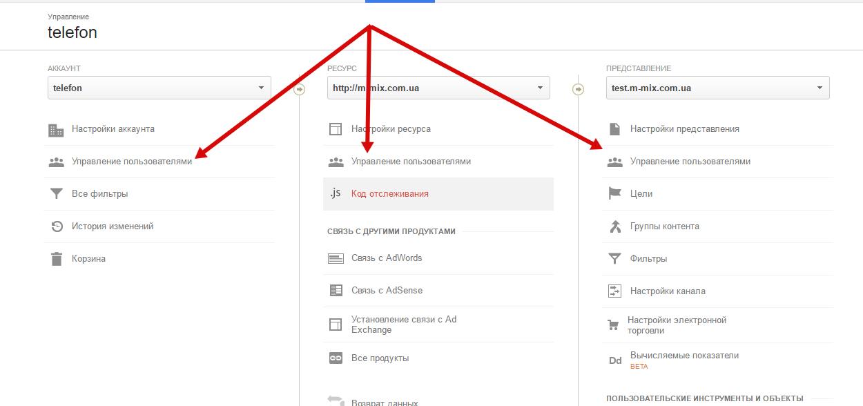 Предоставление разного типа гостевых доступов в Google.Analytics