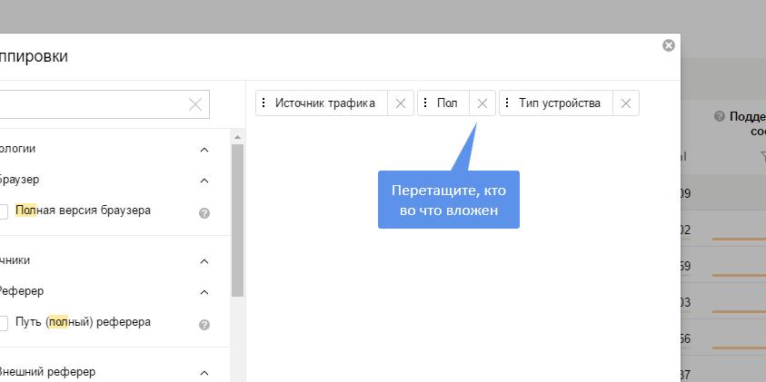 Отчет с настроенными метриками в Яндекс.Метрике
