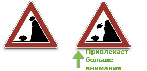 Motion-Dynamic-Imagery-Warning-Signs