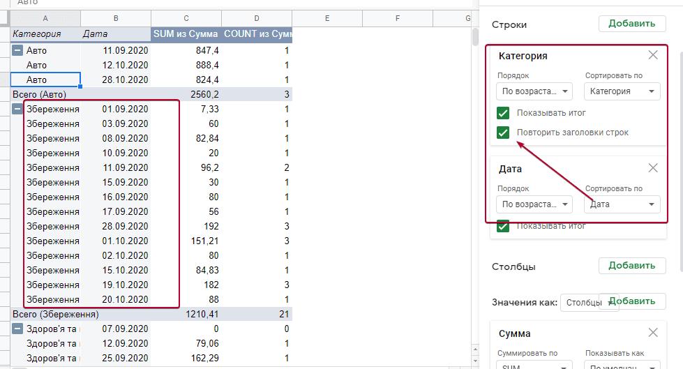 Настройка второго уровня столбцов для сводной таблице в Гугл