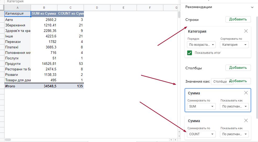 Настройка строк для сводной таблице в Гугл