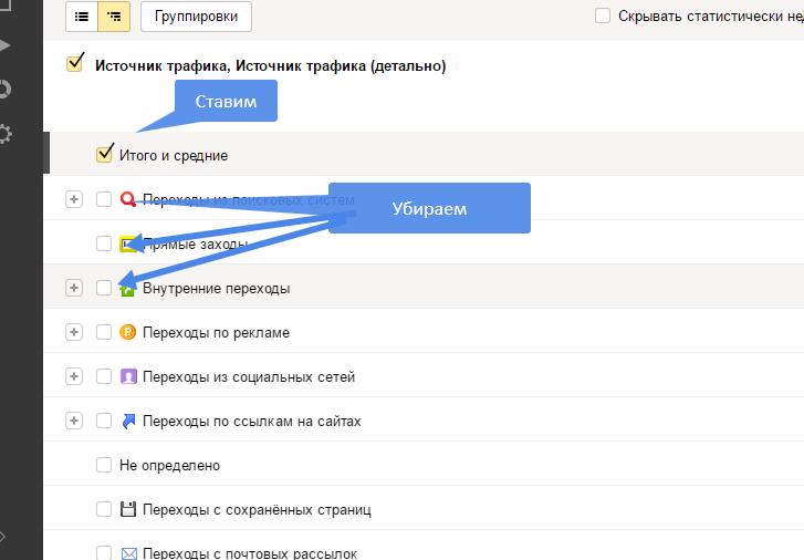 Общая сводка источников в Яндекс.Метрике