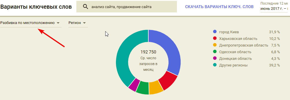 Распределение запросов по регионам в новом интерфейсе