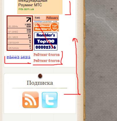 Бесплатное юзабилити сайта