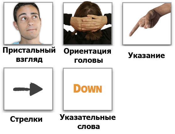 Spatial-Summary